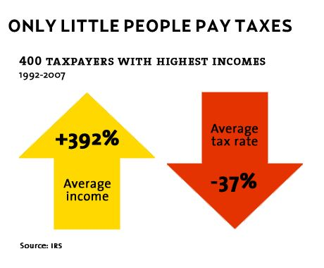 Little_People_Pay_Taxes